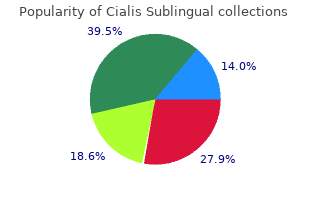 buy cheap cialis sublingual 20mg