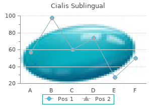 cialis sublingual 20mg lowest price