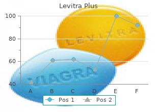 cheap levitra plus 400mg free shipping