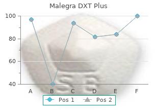 generic malegra dxt plus 160 mg with amex