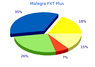 generic 160 mg malegra fxt plus fast delivery