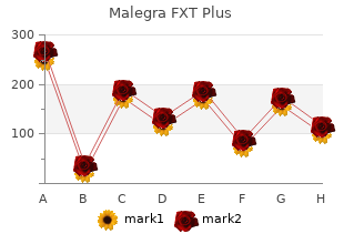 buy malegra fxt plus 160 mg without a prescription