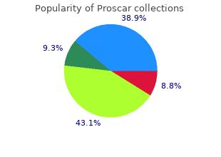 buy proscar 5 mg free shipping