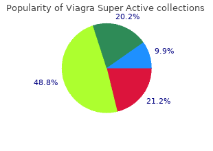 generic 25 mg viagra super active overnight delivery