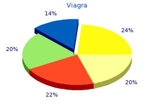 purchase viagra 50mg amex