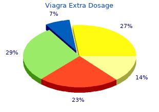 order 130mg viagra extra dosage