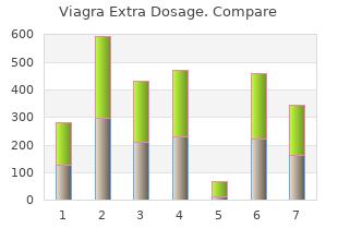 buy viagra extra dosage 150 mg otc