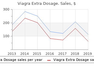 buy cheap viagra extra dosage 130mg on-line