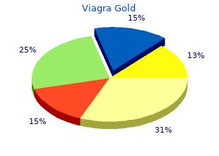 viagra gold 800mg with visa