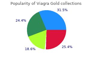cheap viagra gold 800 mg on line