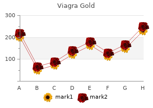 discount 800mg viagra gold with mastercard