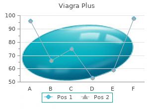 buy 400mg viagra plus otc