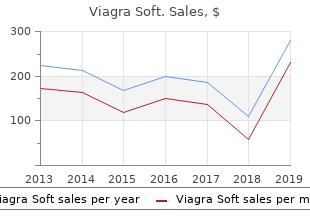 discount 50 mg viagra soft amex