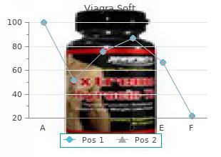 viagra soft 50mg with amex