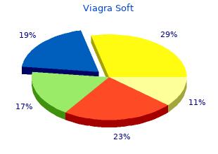 buy generic viagra soft 50mg on line