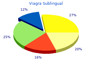 safe viagra sublingual 100 mg