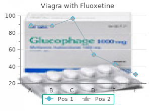 buy viagra with fluoxetine 100/60 mg cheap