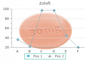generic 100mg zoloft fast delivery