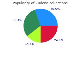 cheap zudena 100mg line