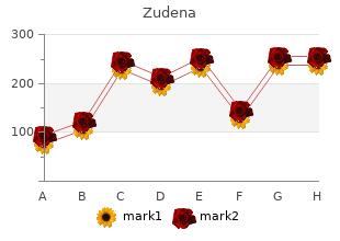 discount zudena 100 mg with visa