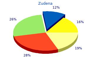safe 100 mg zudena