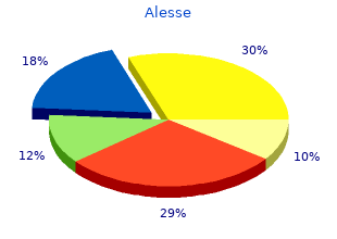 order alesse in india