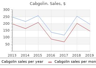 order cabgolin without prescription