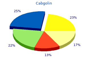 discount 0.5mg cabgolin with mastercard