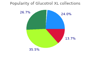 order generic glucotrol xl from india