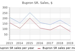 buy discount bupron sr on-line