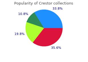 order crestor 10 mg free shipping