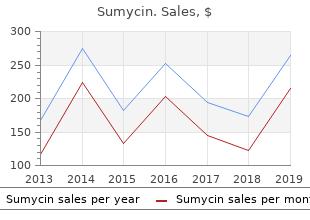 order sumycin cheap
