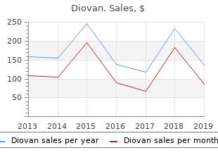 generic diovan 40 mg line