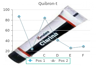 purchase quibron-t line
