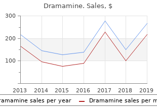 purchase dramamine overnight delivery