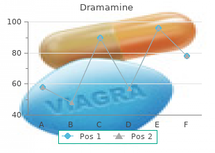 buy dramamine 50mg without prescription