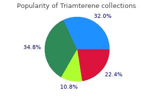 order triamterene 75 mg on line