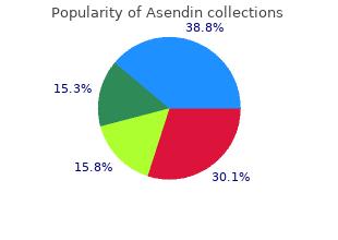 order generic asendin line