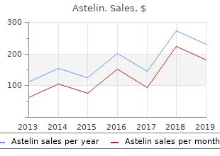 purchase astelin master card