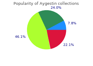 purchase discount aygestin online