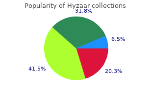 purchase hyzaar overnight delivery
