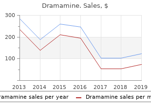 discount dramamine 50mg overnight delivery