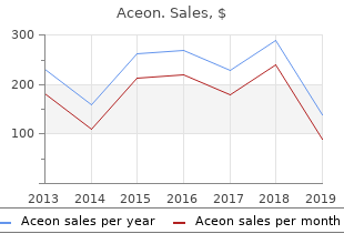 buy aceon 2 mg cheap
