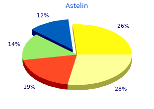 buy astelin now