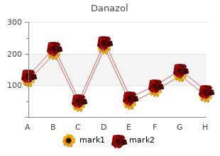 purchase generic danazol line