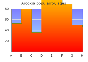 purchase arcoxia online from canada