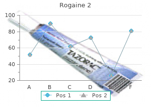 purchase rogaine 2 60  ml on line