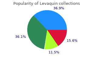 buy 750 mg levaquin