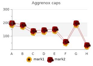 buy aggrenox caps discount