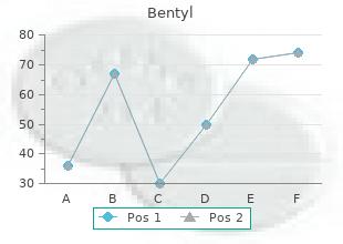 cheap bentyl 10 mg line